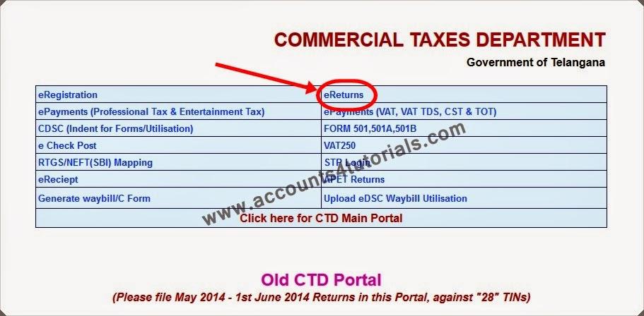 VAT e-returns (Telangana Sales Tax) - Accounting & Taxation