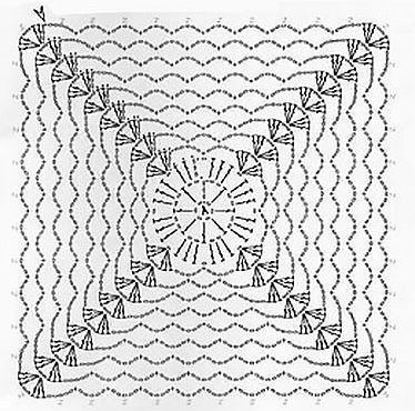 Crochet Patterns Explained : ... Vanessa Montoro Patterns Explained Crochet patterns Bloglovin