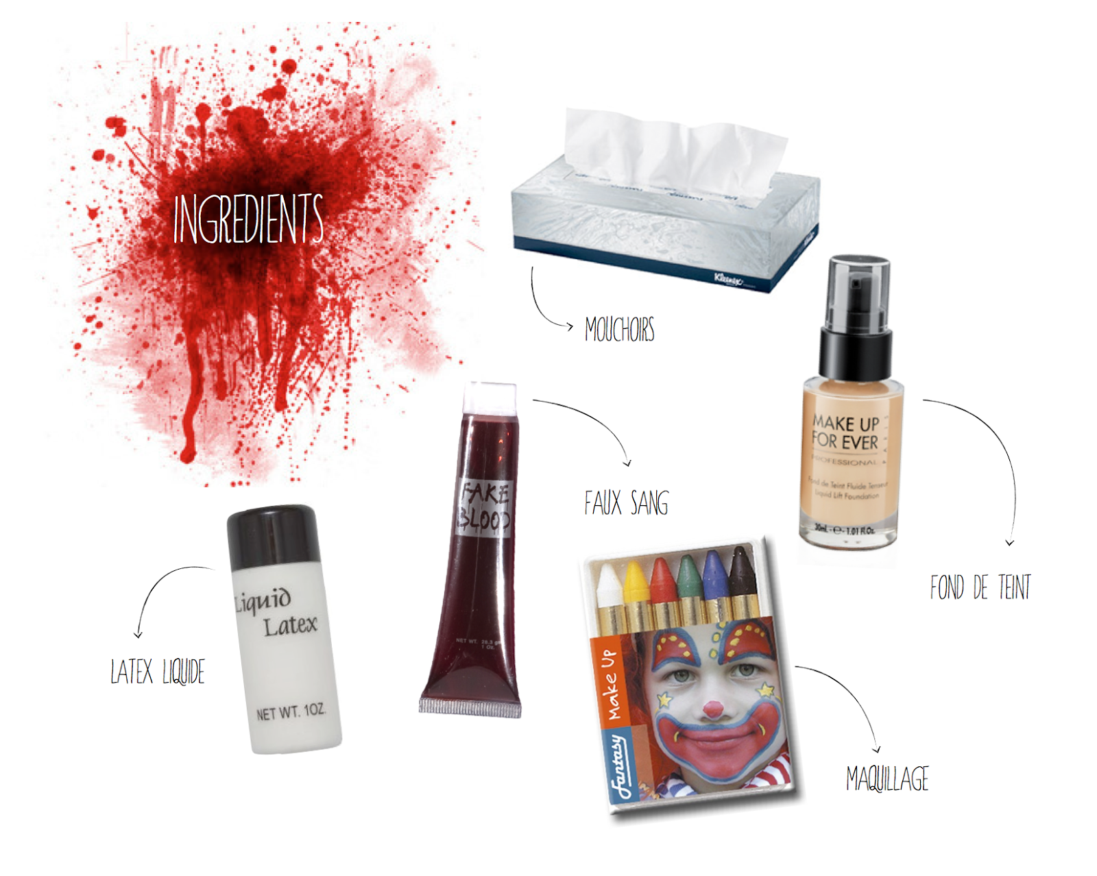 Maquillage halloween zombie tuto - Tuto maquillage halloween ...