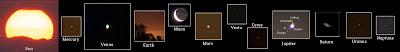 amateur solar system