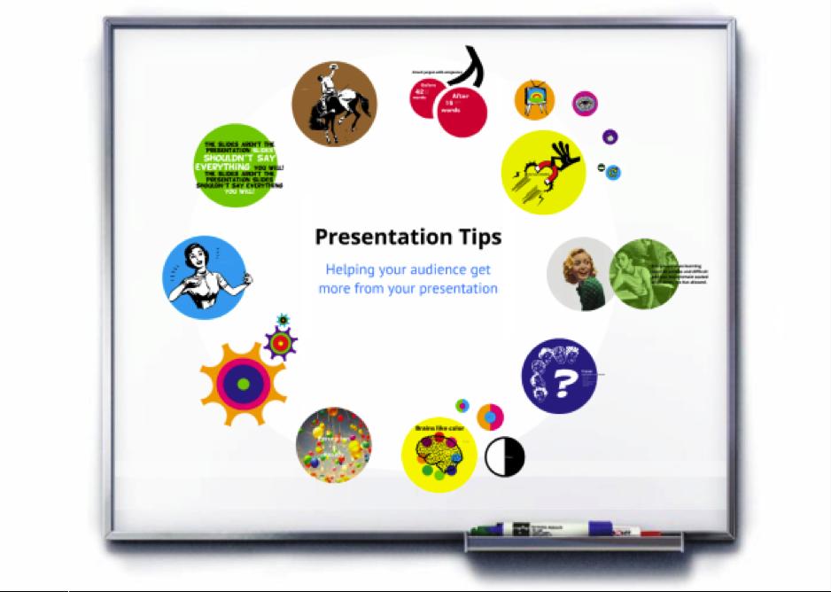 Presentation programs