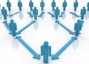 الابتكار والإبداع في إدارة التسويق وفتح الأسواق الجديدة، أدوات وأساليب الرقابة، التسويق، والاستراتيجية، والتحليل التنافسي،