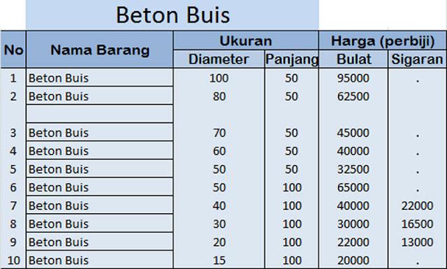 Daftar Harga Paving Block 2013 (Kanstin, Batako dan Beton Buis)