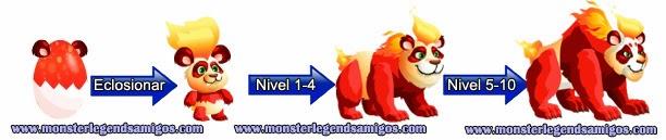 imagen del crecimiento del monstruo firanda