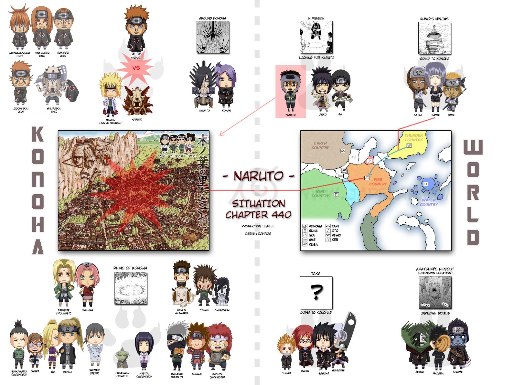 Naruto chap 440 Trang 18 - Mangak.info