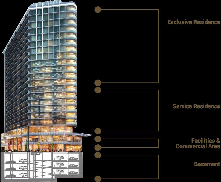 Apartemen Bellevue Place MT Haryono Concept