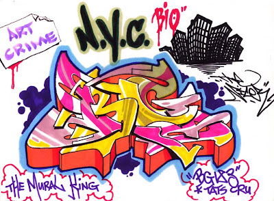 Graffiti Alphabet Designs