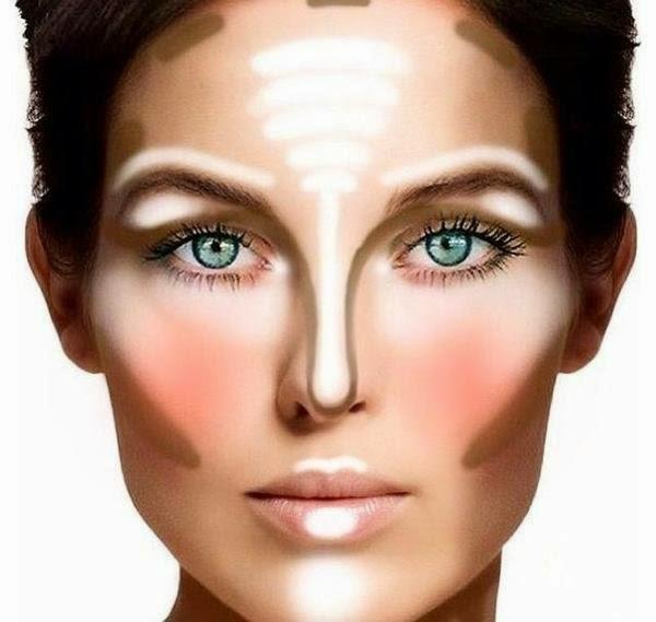 визуальной коррекции лица