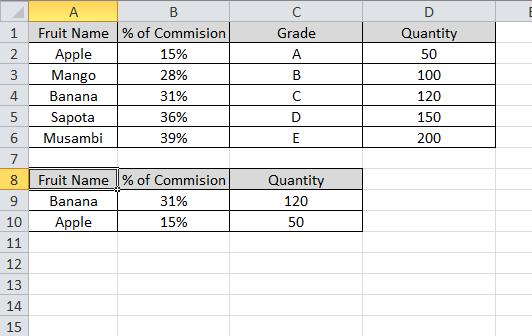 Using VLOOKUP Formula in Excel effectively using MATCH Worksheet ...