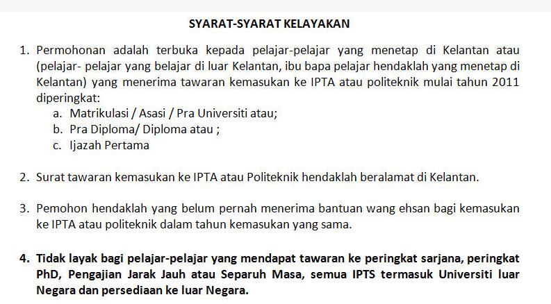 Bantuan Wang Ehsan Kelantan Peta Jatim