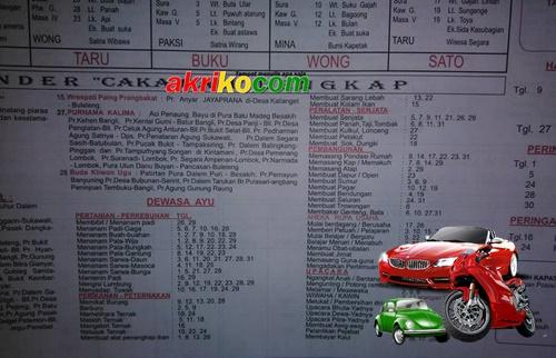 Hari Baik atau Dewasa Ayu Menurut Bali Untuk Membeli Kendaraan Bermotor seperti Mobil atau Sepeda Motor