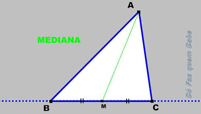 Mediana relativa ao lado BC do triângulo.