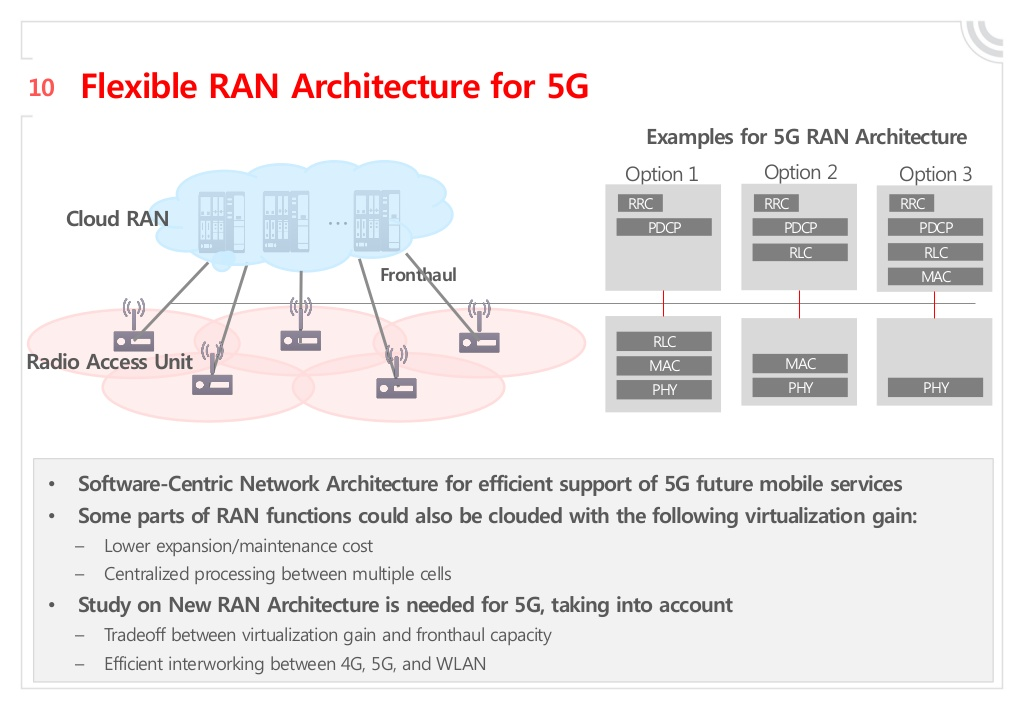 The 3g4g blog td lte for 5g network architecture