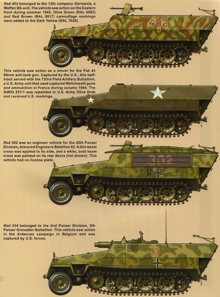 Vehicles of world war ii sd kfz 251 sonderkraftfahrzeug 251 ii