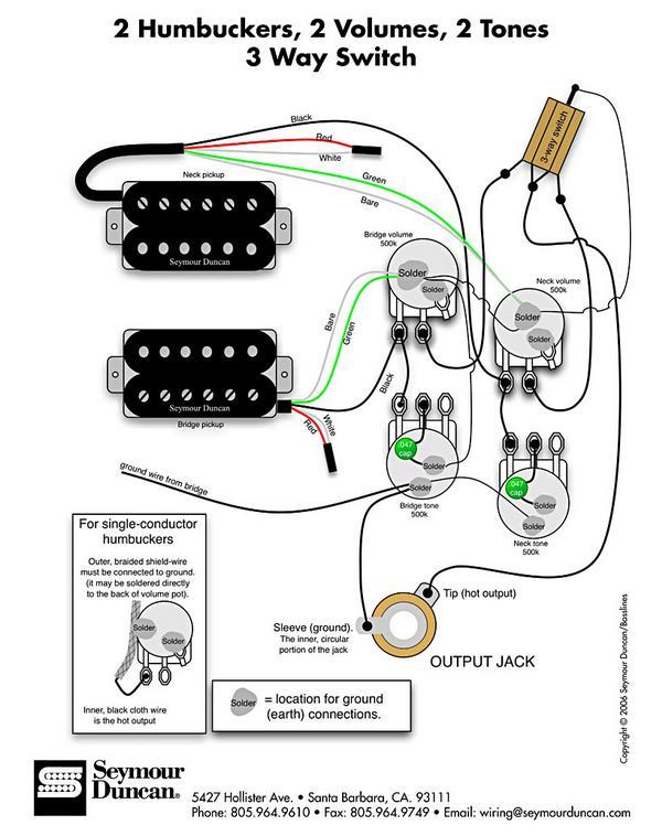wiring gitar maen gitar rh pranandika blogspot com