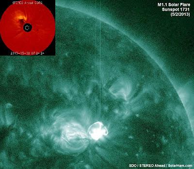 LLAMARADA SOLAR CLASE M1.1, 02 DE MAYO 2013
