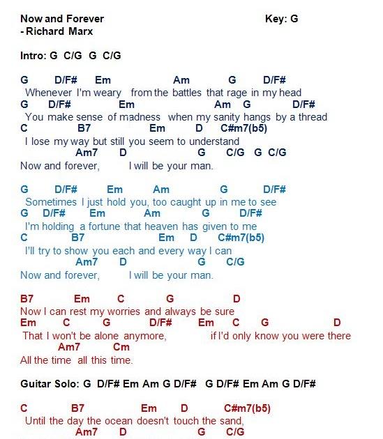 TalkingChord.com: Richard Marx - Now & Forever (Chords)