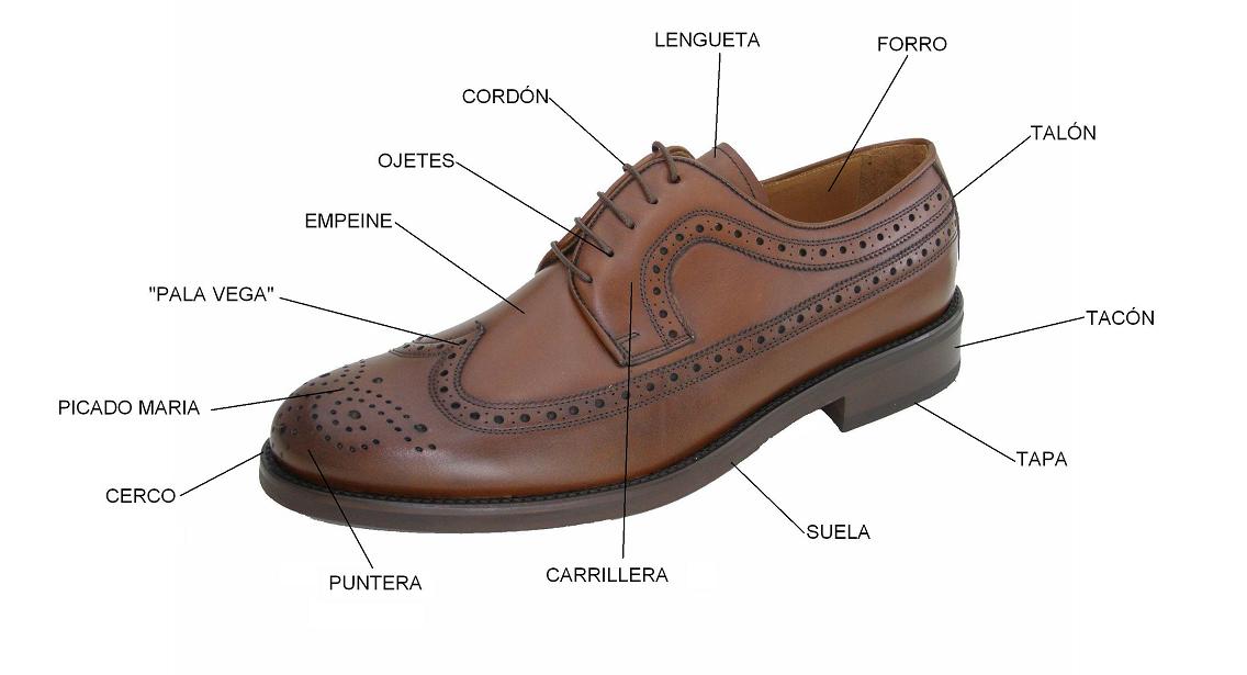 Rachel´s Fashion Room: Anatomía del zapato de hombre
