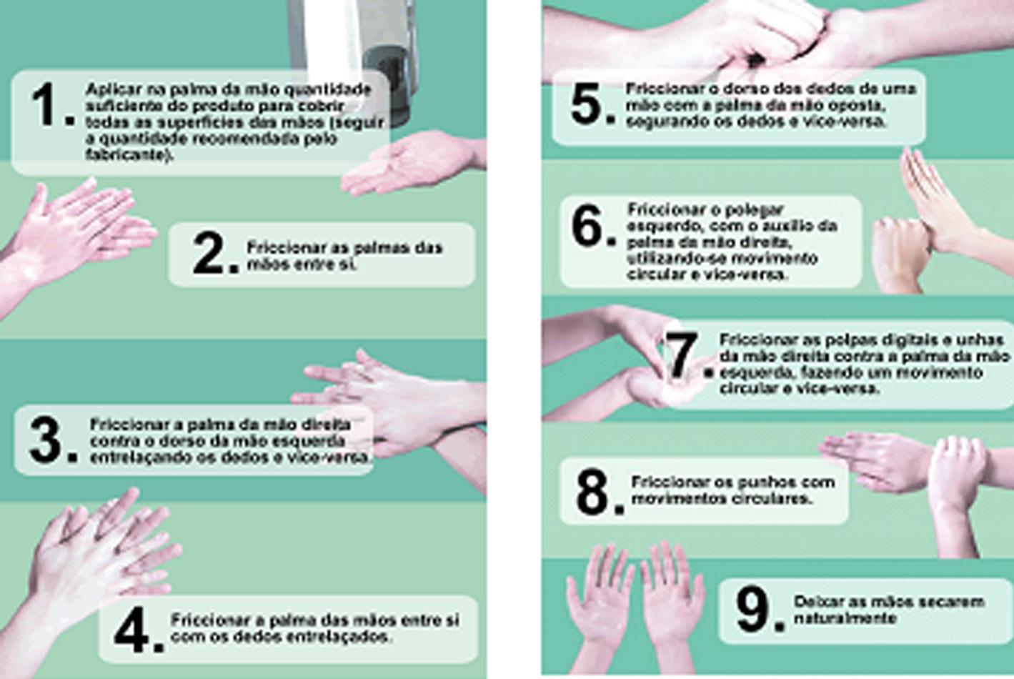 Famosos A REVOLUÇÃO NA ARTE DE LAVAR: Higiene das mãos GU19
