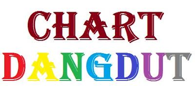 Chart Lagu Dangdut Terbaru Januari 2013