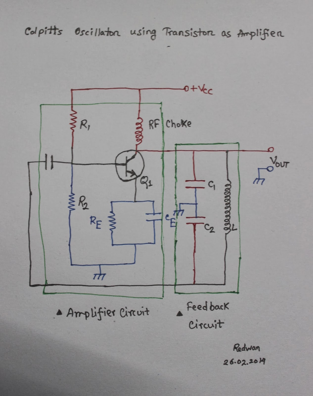 Scavengers Blog Colpitts Oscillator Circuit Diagram From The We Can See That Feedback Is Made Of Two Tapped Capacitors With An Common Inductor So Whole Tank Up C1