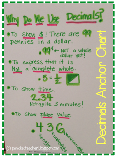Decimals Anchor Chart