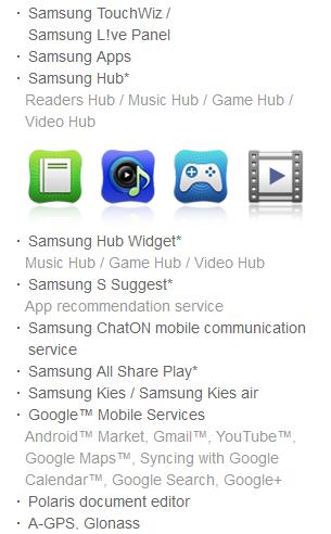 Fitur Samsung Galaxy Tab 2