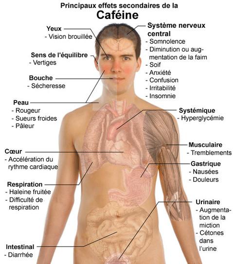 short term dangers of steroids
