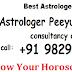 Aquarius Horoscope 2014 | Kumbh Varshik Rashifal 2014 | कुंभ वार्षिक राशिफल 2014