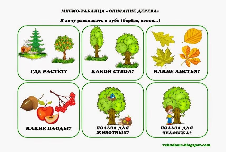 Картинки про осень для составления рассказа