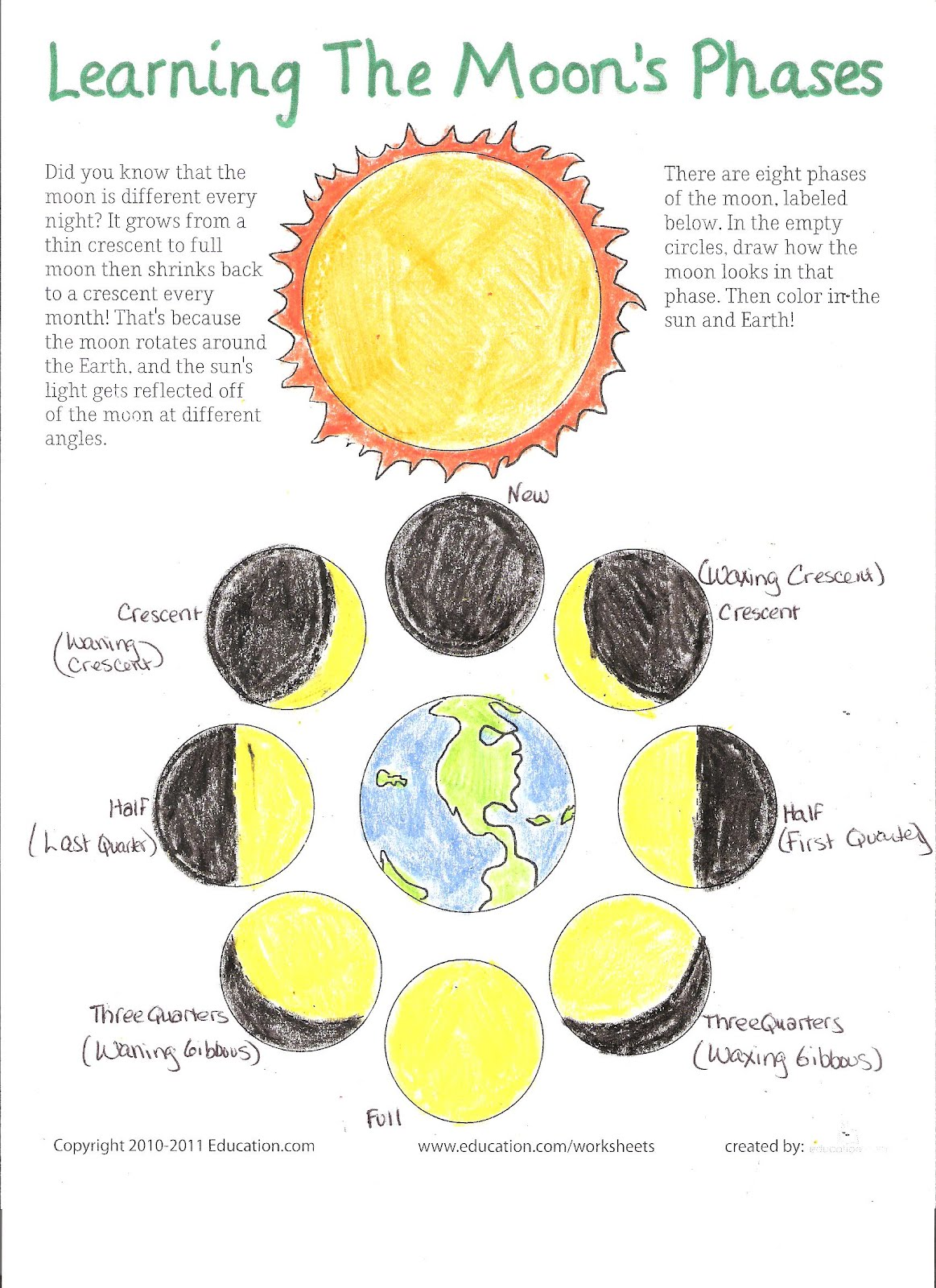 Printables Phases Of The Moon Worksheet superval blog moon phases fun with the kids kids