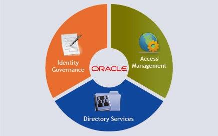 Oracle IDM