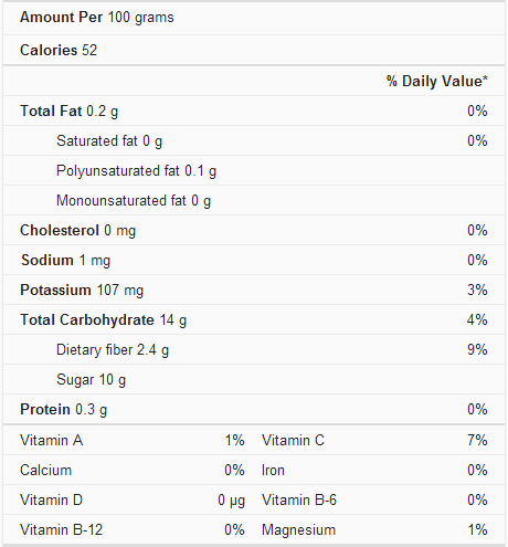How many Calories in an Apple with skin / without skin ...