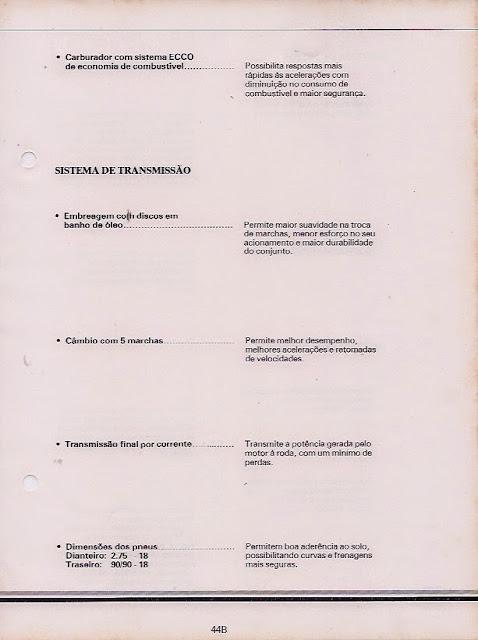 Arquivo%2BEscaneado%2B55 - Arquivo confidencial: Honda 125 ML