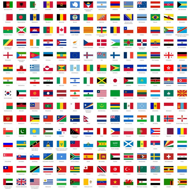 Siapa yang belum tahu nama nama ibukota negara negara di dunia kalau