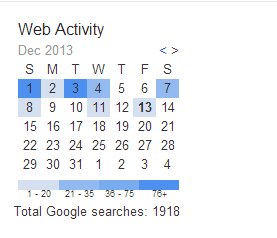 google monthly Web activity search report