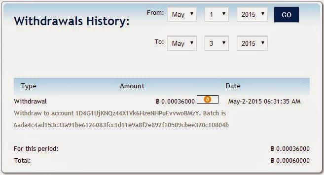 Investasi Bitcoin Modal Kembali Dalam 10 Hari di Earntomorrow Terbukti ...