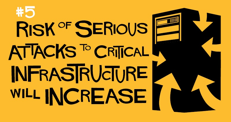 5. Risk of Serious Attacks to Critical Infrastructure Will Increase