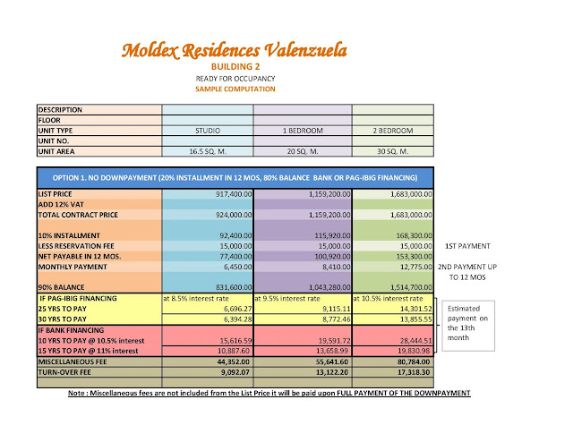 Sample Computation for Moldex Residences Valenzuela