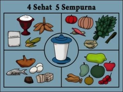 Gambar Makanan 4 Sehat 5 Sempurna