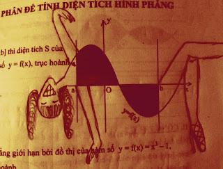 Love Maths aur Dhokha: sarthakahuja.blogspot.com