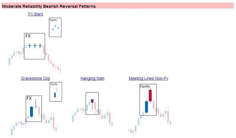 Forex trading cheat sheets pdf