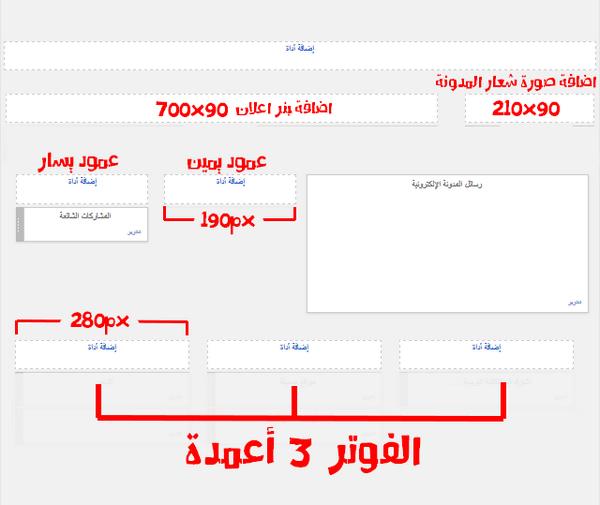 قالب زووم العربية