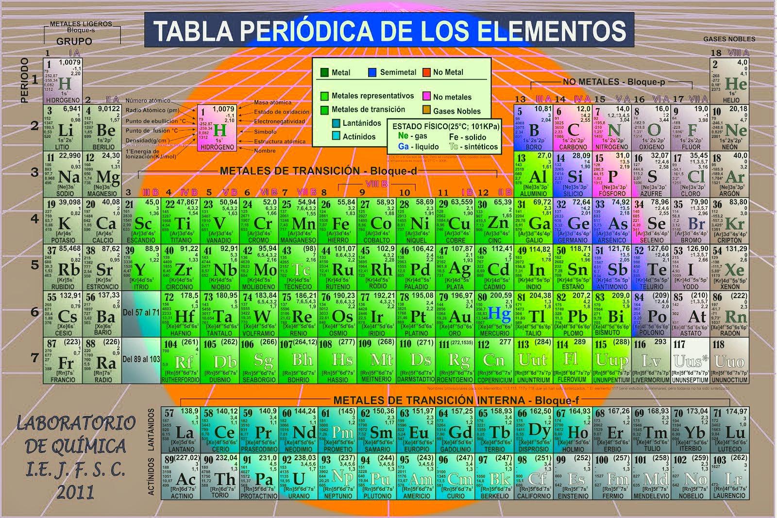 tabla periodica delos elementos quimicos grande y claro image tabla periodica delos elementos quimicos grande y - Tabla Periodica De Los Elementos Quimicos En Grande