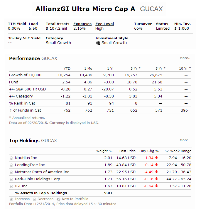 AllianzGI Ultra Micro Cap Fund
