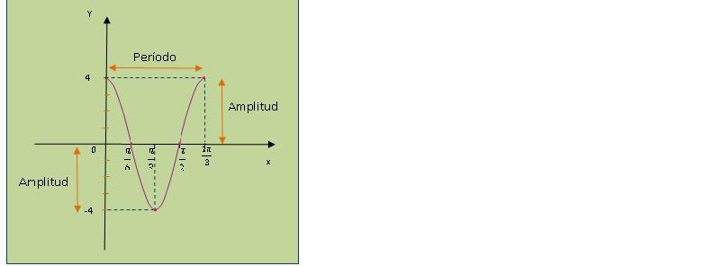 Matem tica i ingrid cuba funciones trigonom tricas