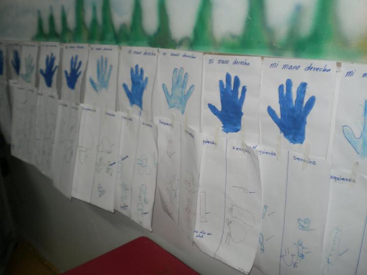 Mi mano derecha y el color azul