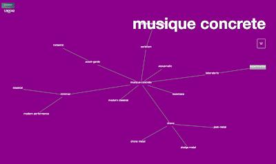 http://soundpaghetti.com/genres/avant-garde