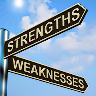Strength & Weakness sign