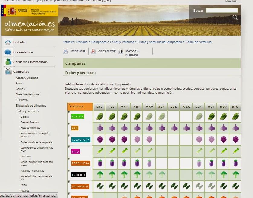 http://www.alimentacion.es/es/campanas/frutas/frutas_verduras_temporada/tabla_de_verduras/default.aspx